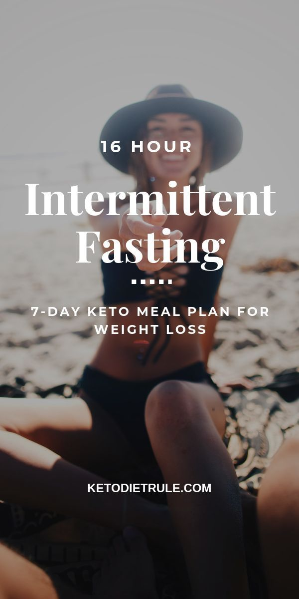 28-Day Keto Challenge Review - #1200Calorie #28Day #Breakfast #Cardiac #Challenge #Dinner #Fitness #...