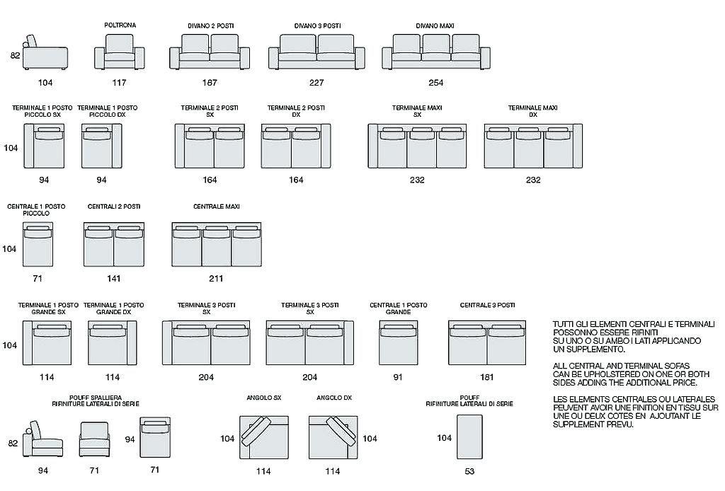 Risultati Immagini Per Dimensioni Standard Divano Slove7260