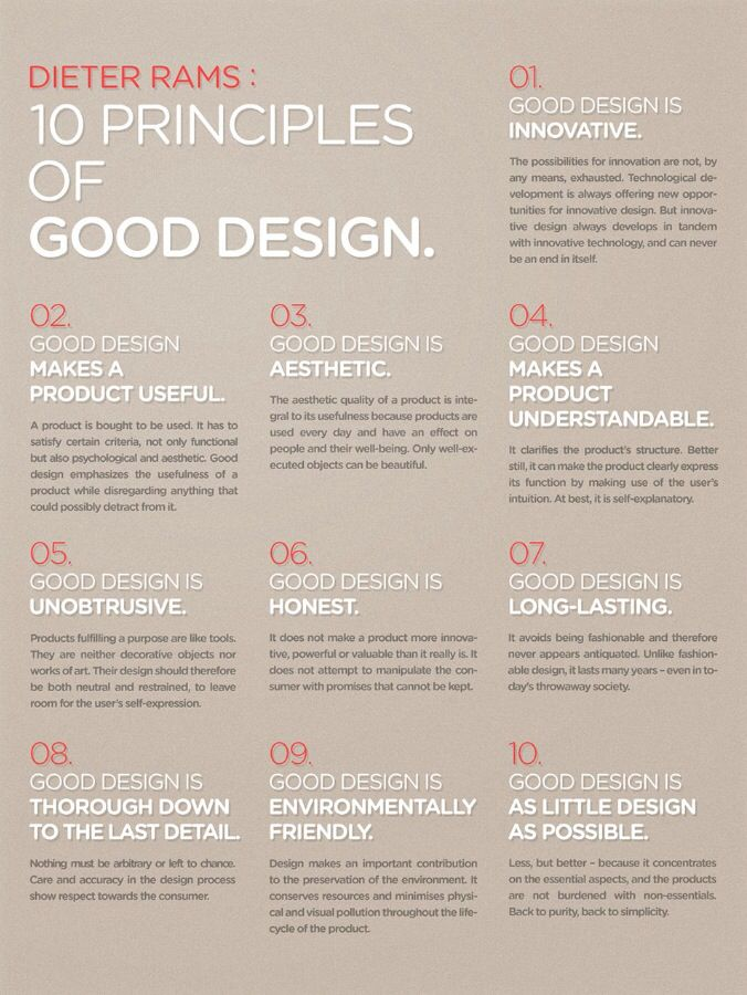 Good House Design Rules: Establishing A Good Design Ethic Assisted By Dieter Rams