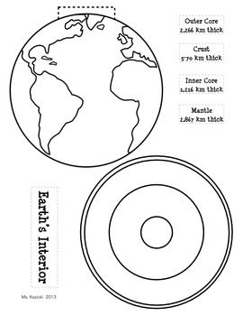 Layers of Earth's Interior interactive science notebook