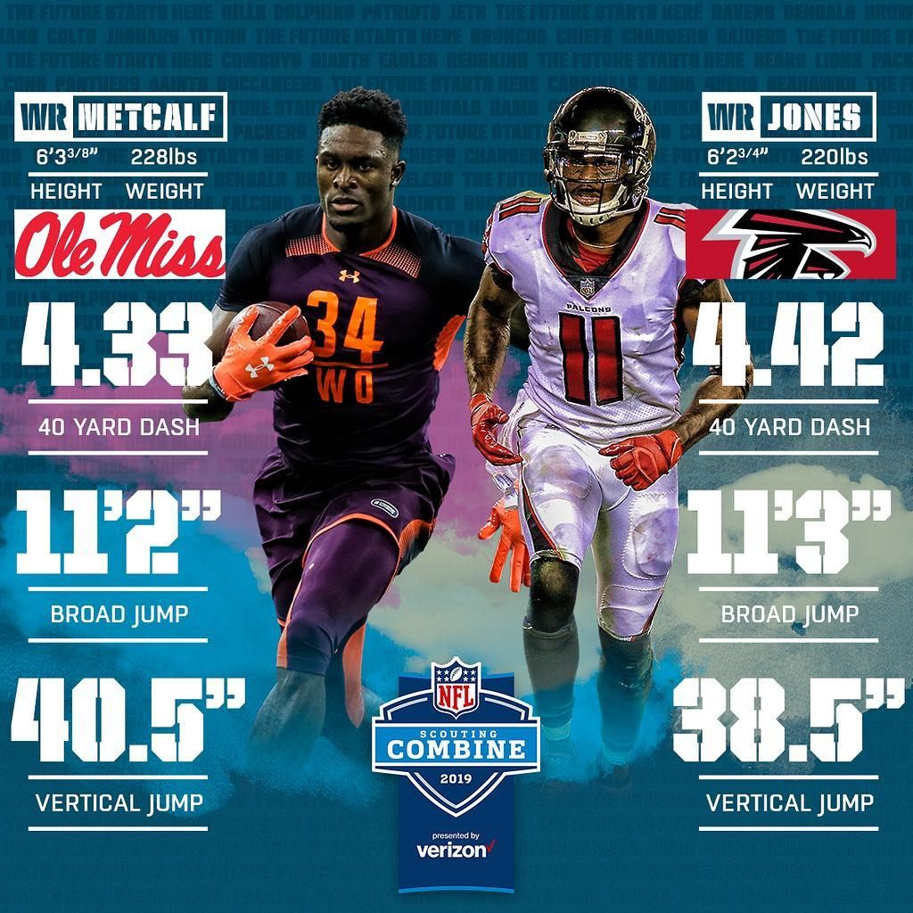 Nfl Dk Metcalf14 Vs Julio Jones Nflcombine Adsbygoogle Window Adsbygoogle Push Dk Metcalf14 Julio Jones Nfl Tyler Lockett