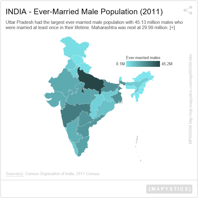 INDIA - Ever-Married Male Population (2011) | Mapystics Maps