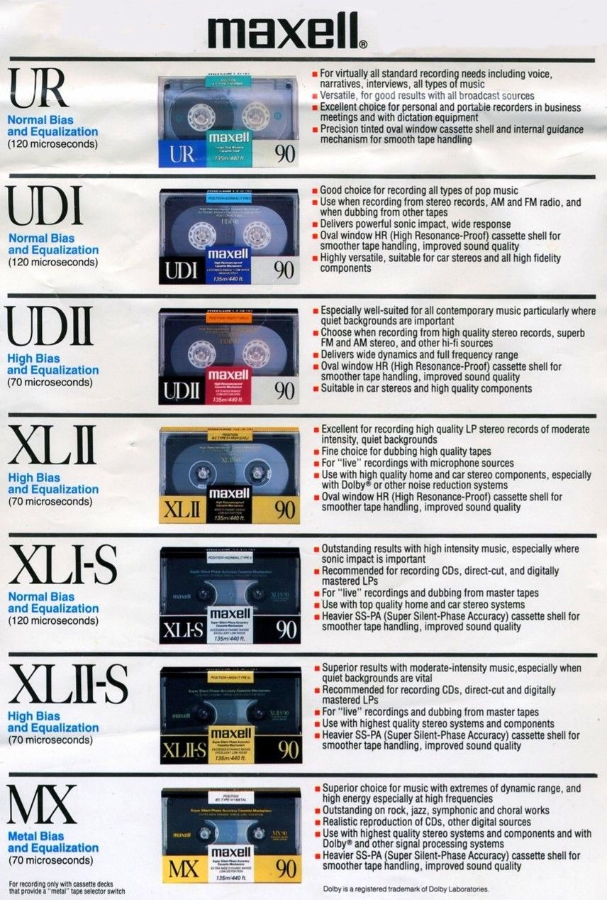 Maxell Compact Cassette Lineup 1989 Maxell Saaboombxr