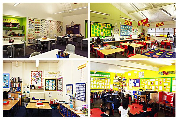Classroom Decor Research ~ What does your classroom look like design matters say