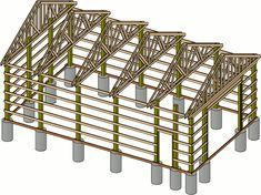 Designing a Pole Barn #polebarnhomes How to create a structurally detailed pole barn type building. A complete framing overview of the pole barn using Chief Architect Software. #polebarns