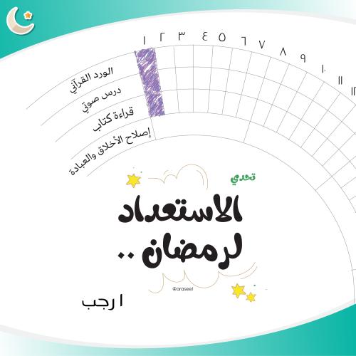 تحدي الاستعداد لرمضان رجبشهر رجب هو من الأشهر الحرم التي Quran Quotes Inspirational Planner Pages Positive Notes