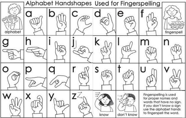 photo relating to Printable Sign Language referred to as Simple Asl Indicators Printable Comparable Signal Indication language