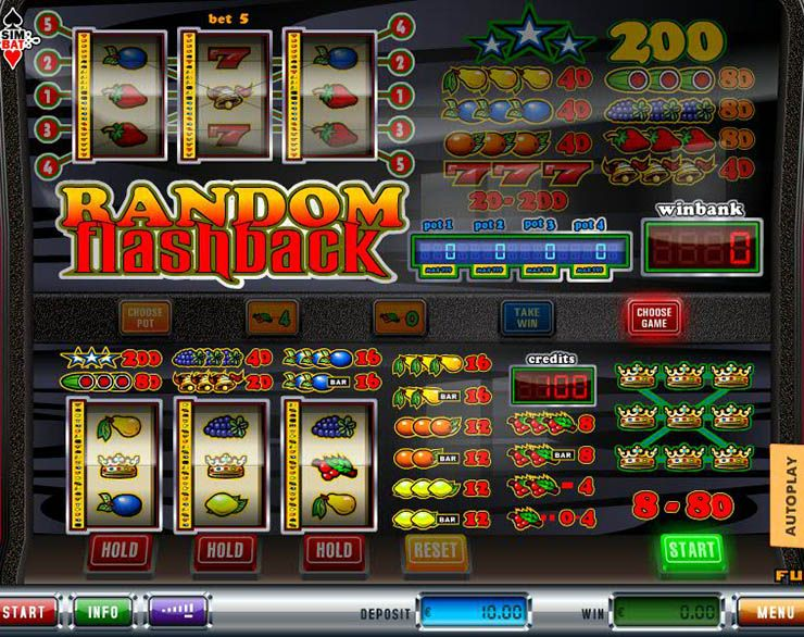 Play video slot machines online free regulation of internet gambling