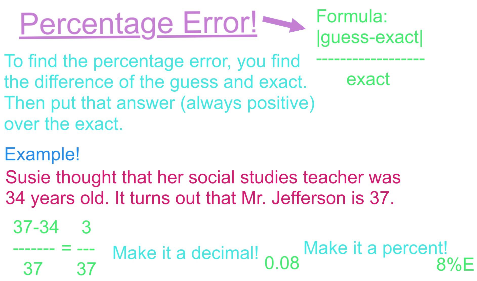Percentage Error Social Studies Teacher Middle School Math Middle School