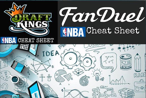 Fanduel Expert picks, Rankings, Tips & Fanduel daily