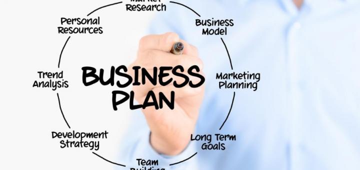 Contoh Bisnis Plan Sederhana Marker Keuangan Drawing