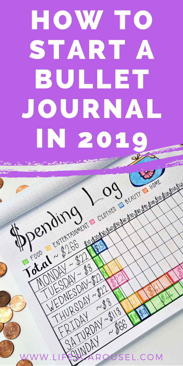 How to Start a Bullet Journal  A Complete Beginners Guide is part of Organization Printables Bullet Journal - How to start a bullet journal for complete beginners  This guide will help you start a bullet journal with awesome bullet journal ideas for beginners