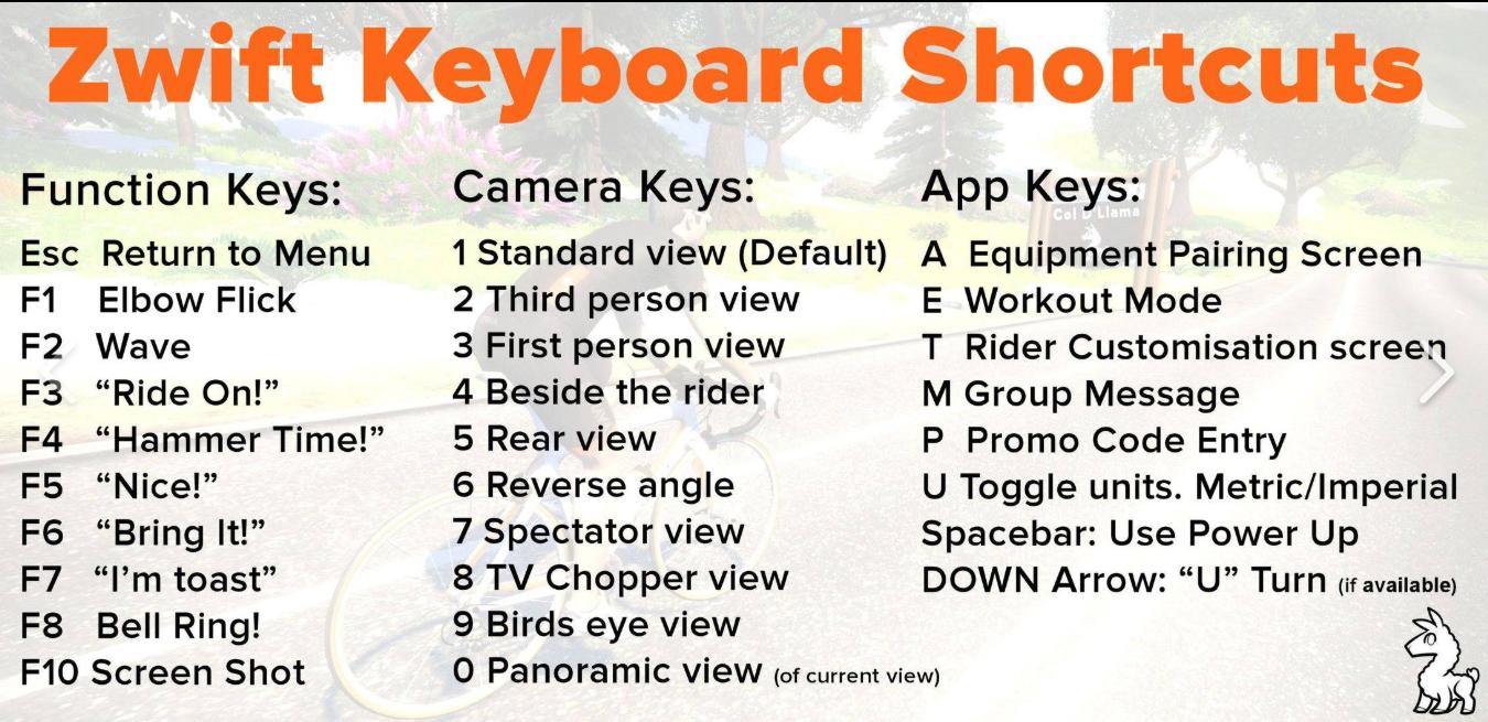 Zwift Keyboard Shhortcuts Keyboard Custom Keyboard Shortcuts