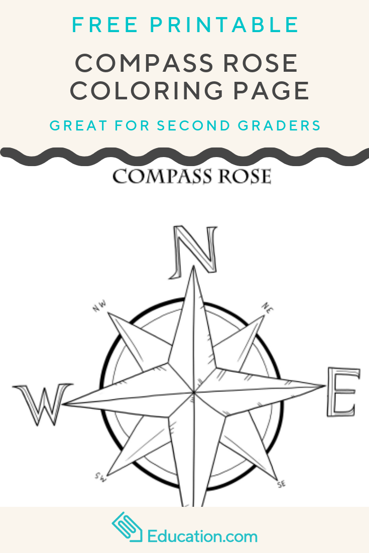 Compass Rose Coloring Page Elementary Social Studies