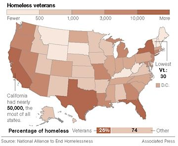 Map of Veteran homelessness in the United States Homelessness