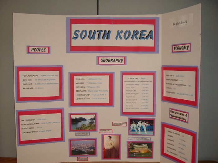 tri fold board for history country research presentation food