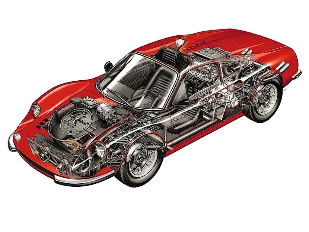 1973 Ferrari Dino 246 GT Classic Ателье и Стиль