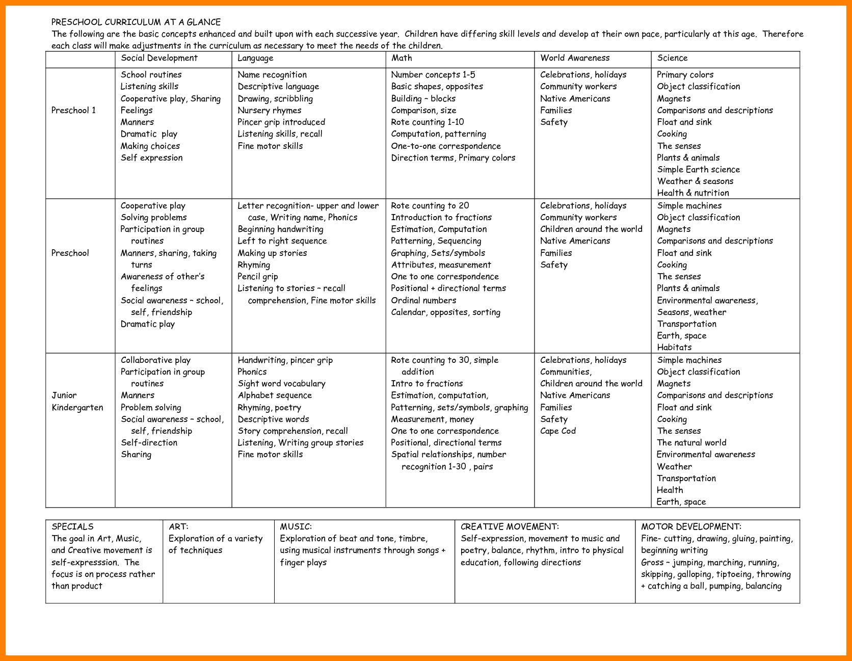12 Creative Curriculum Lesson Plan Template