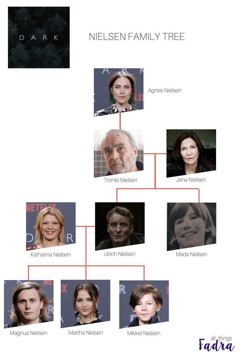 Sorting Out The Timeline In The Netflix Original Dark Season 1 Good Movies On Netflix Netflix Dark