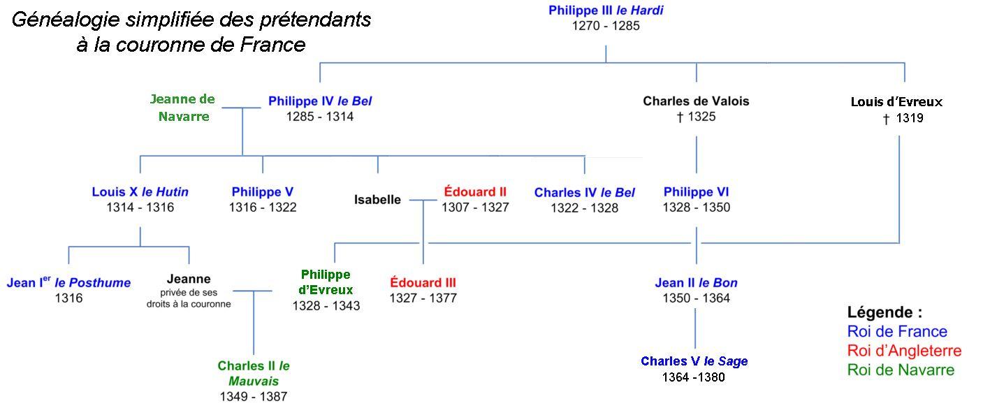 Charles Ii De Navarre Guerre De Cent Ans Les Rois Maudits Genealogie