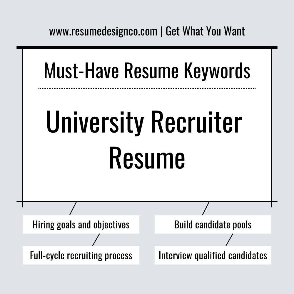 resume writing samples for university recruiter resume career