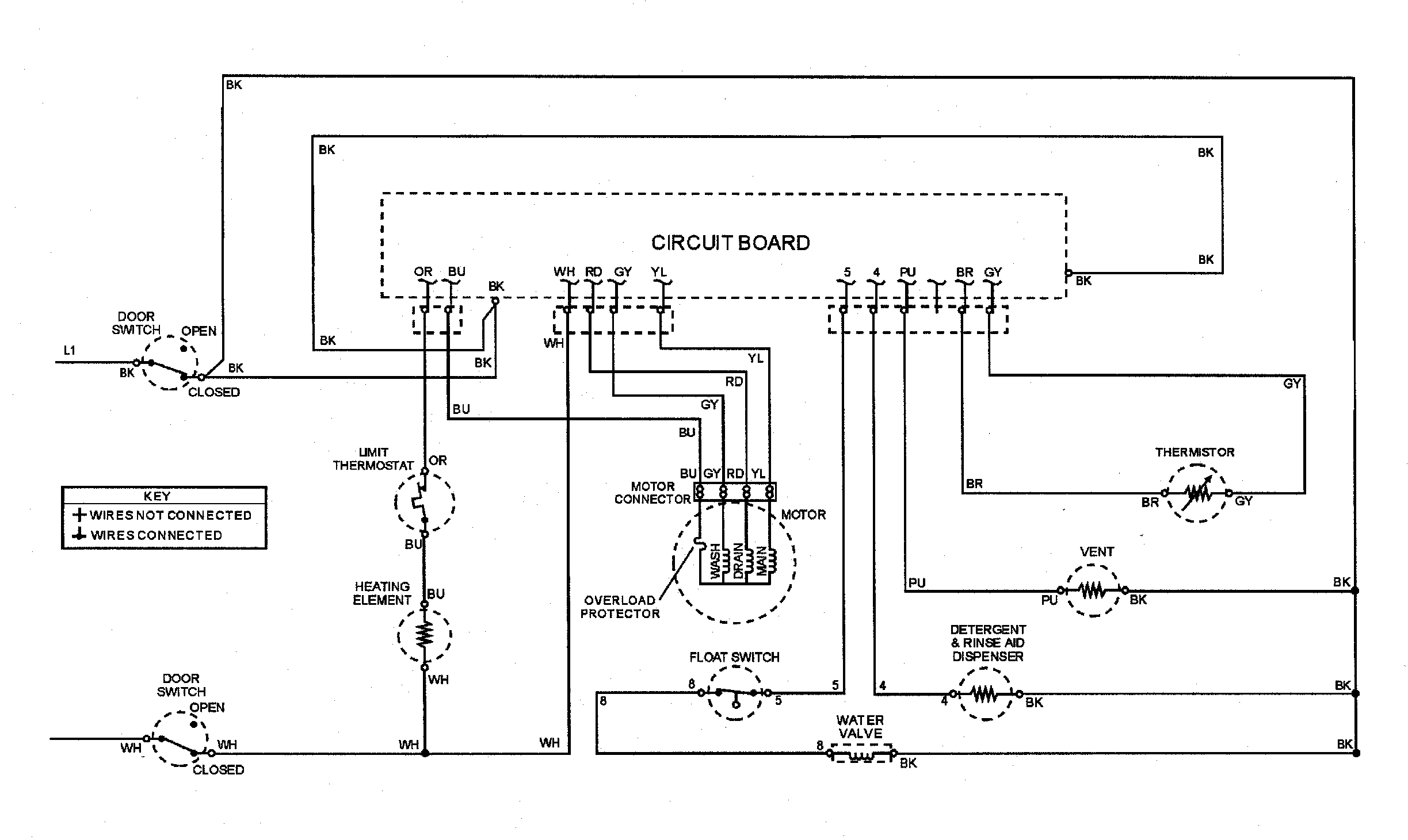Unique Bosch Dishwasher Motor Wiring Diagram Diagram Diagramtemplate Diagramsample Bosch Dishwashers Bosch Bosch Appliances