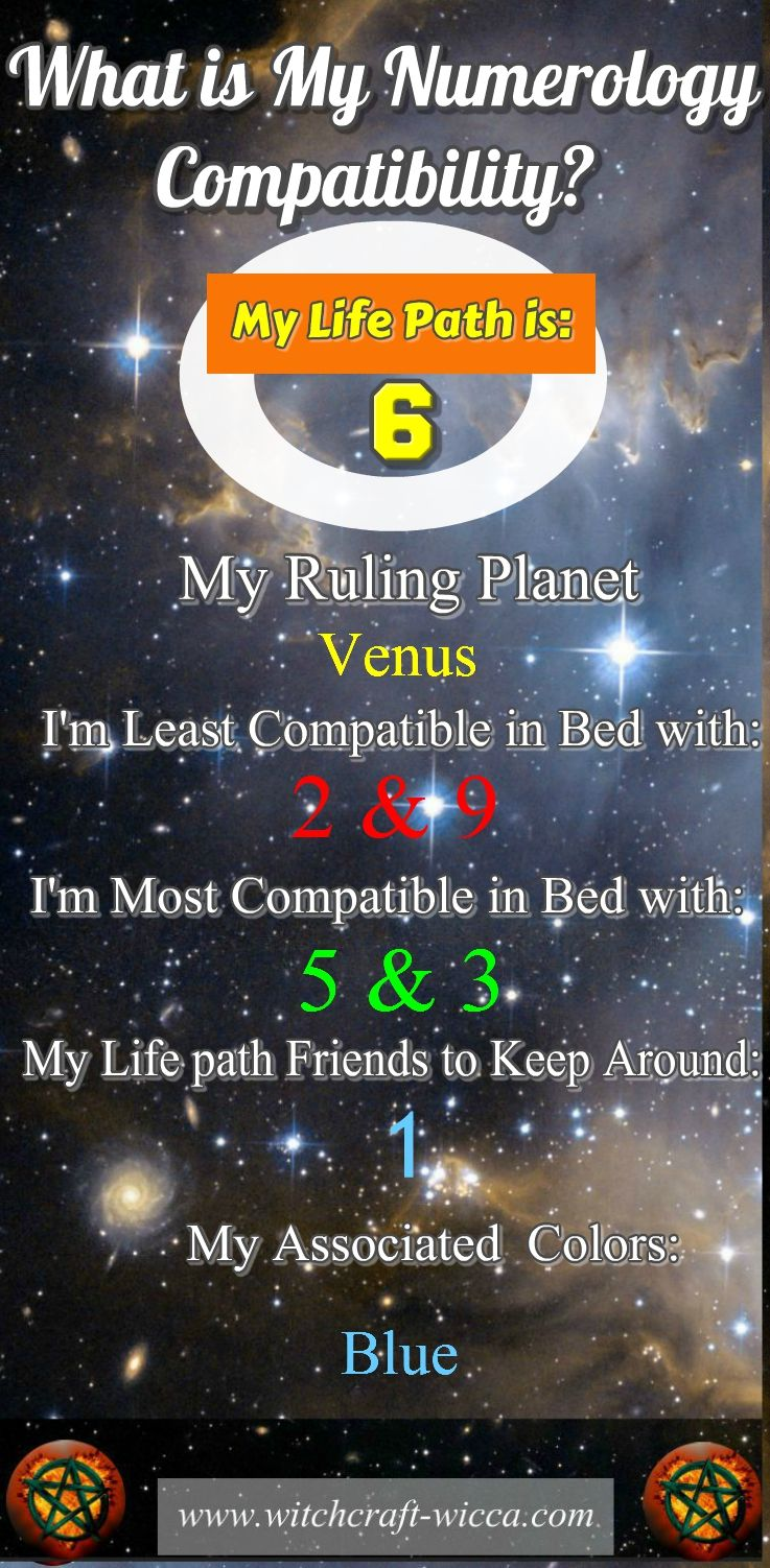 Compatible numbers, lifepath compatibility, life path number