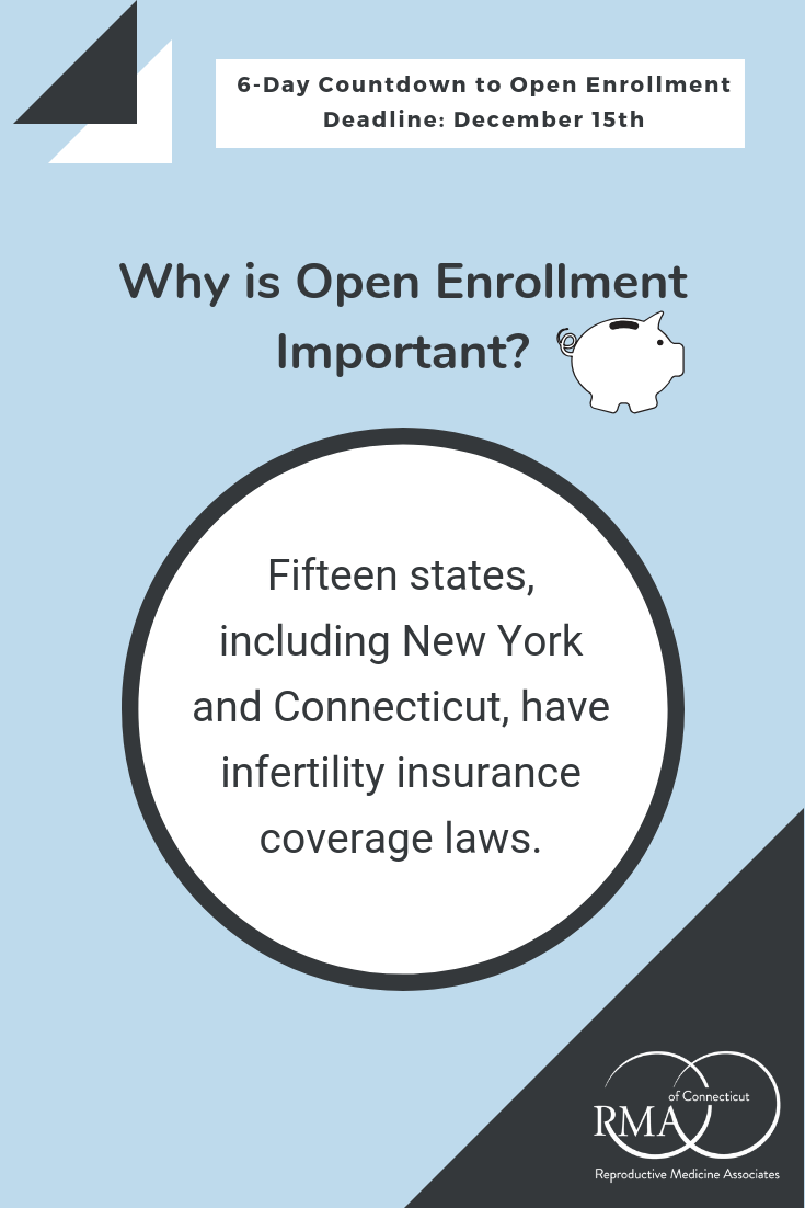 You Still Have 6 Days To Learn About Openenrollment And Why It S
