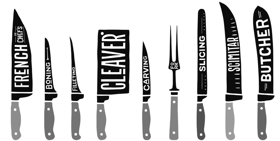 How To Take Care Of Your Knives Like A Real Chef Butcher Diagram Meat Shop Butcher Shop