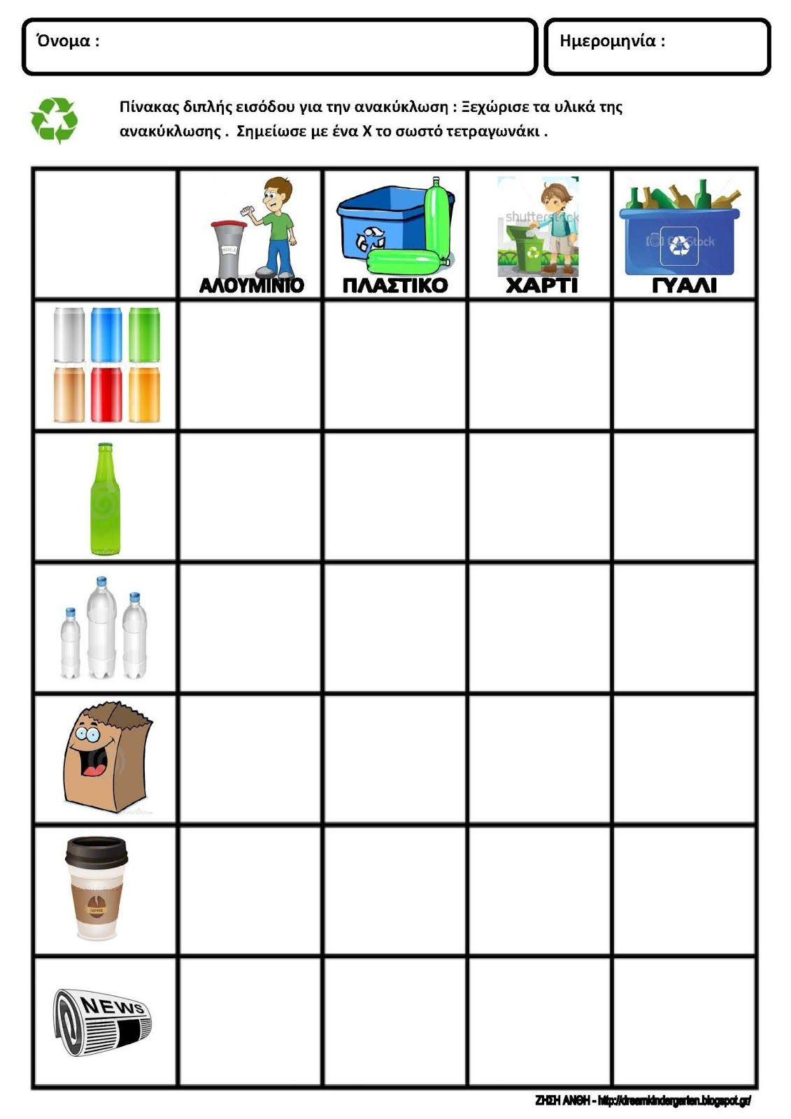 Recycling Worksheets Math For Kindergarten Pyp