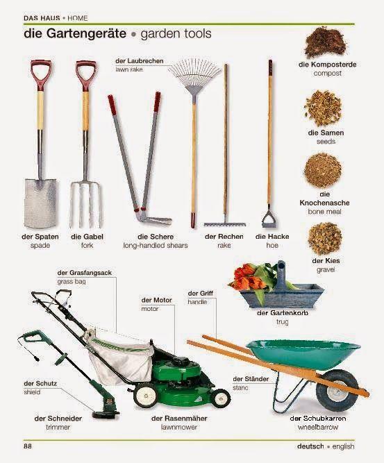 88 - Les outils de jardin 1/2 | Allemand 02 : vocabulaire | Pinterest