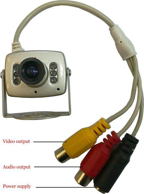 - Just What are the Ideal Home Security Cameras To Use in a Home or Business to Get Evidence of Theft? GO TO THIS LINK TO FIND OUT... http://www.spygearco.com/complete-systems.php?sbc=cs16ch