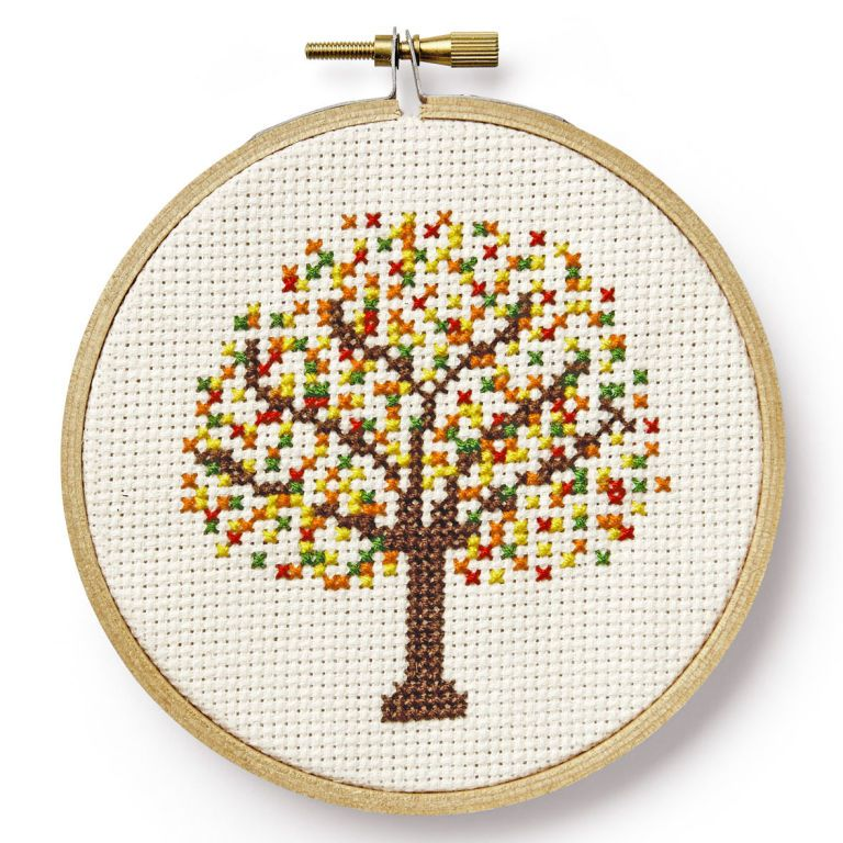 Free Cross Stitch Patterns Cross Stitch Stitch And Template