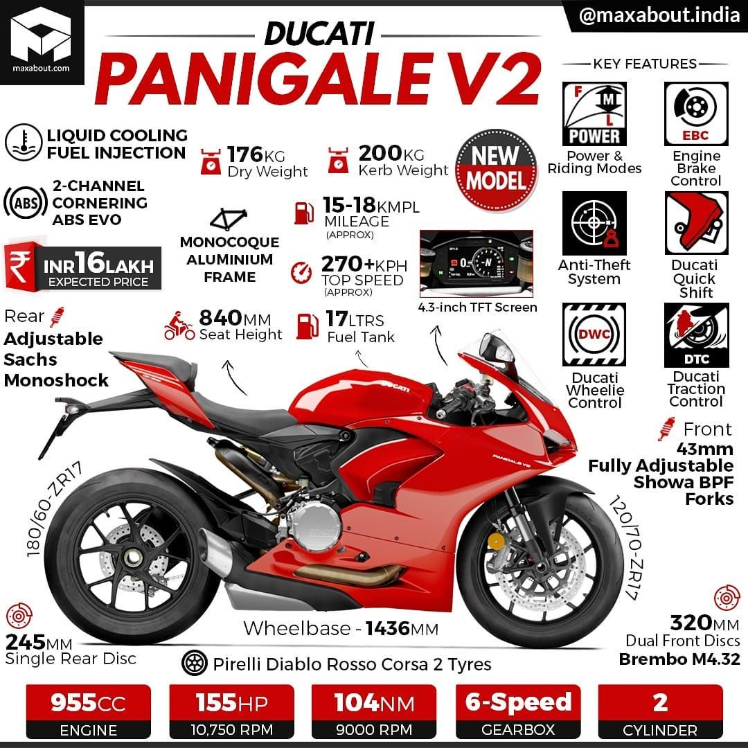 Maxabout India Official On Instagram Ducati Panigale V2 Key