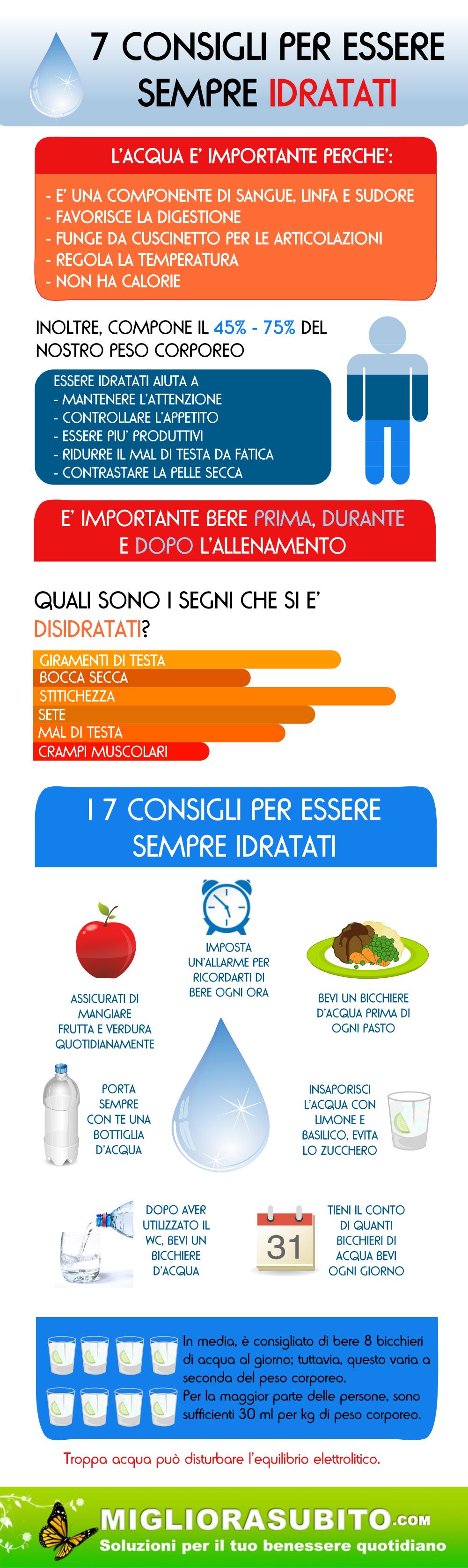 100 Infographics For World Languages Italian Ideas World Languages Learning Italian Infographic