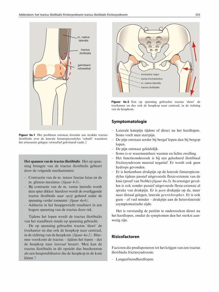 Addendum: het tractus iliotibialis frictiesyndroom | benen | Pinterest