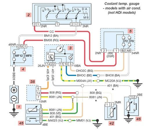 download peugeot 206 wiring diagram pdf peugeot pinterest rh pinterest com