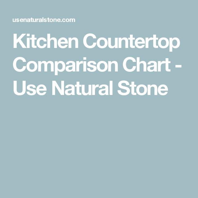 Countertop Comparison Chart Countertops Kitchen Countertops Chart