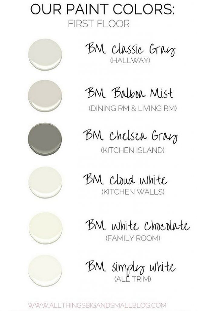 Neutral Entire Home Color Palette Benjamin Moore Classic