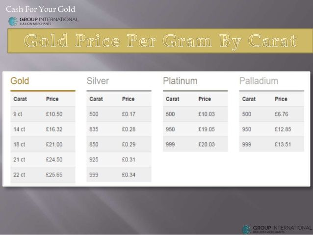 Looking For The Cur Gold Price Uk In Gbp Per Gram Then Visit Www Cashforyourgold Co Site Offers Some Of Best Rates