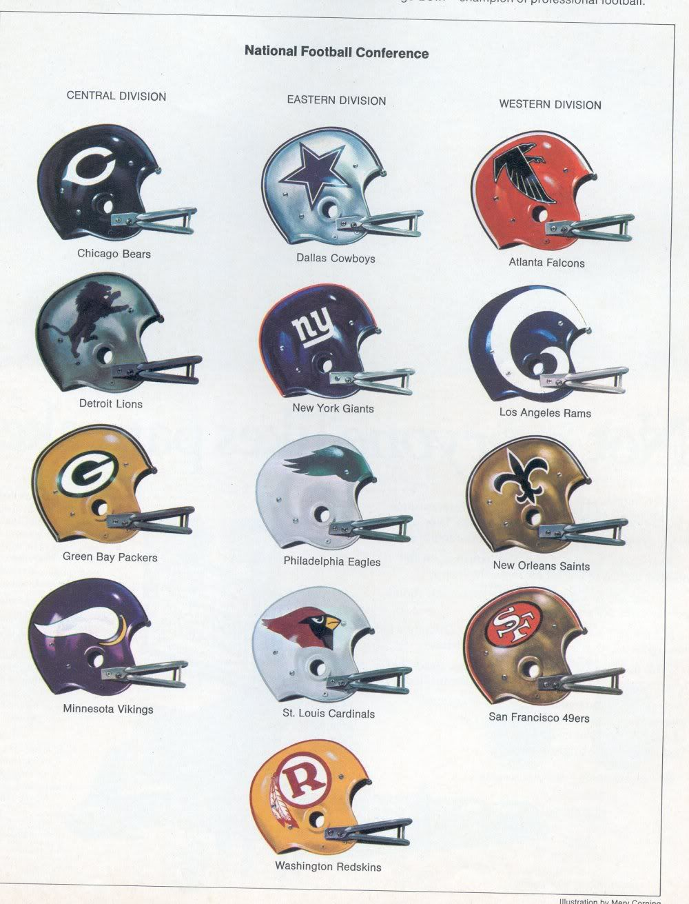Pin by Chris Craven on Football Helmets in 2020 Nfl