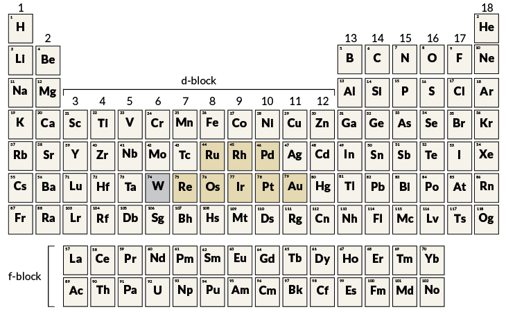 Iron loving elements tell stories of earths history iron earth the four newest elements on the periodic table gain official recognition and will be getting new names soon urtaz Choice Image