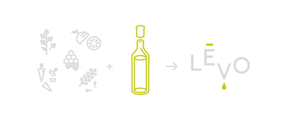 Herbs + Oil = LEVO
