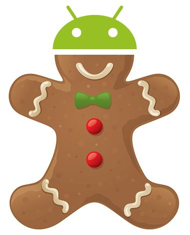Android Ginger Bread 23 Gingerbread MenChristmas