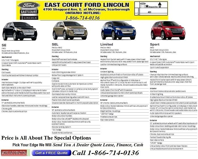 Get All Ford Edge Car Models At East Court Ford Lincoln With