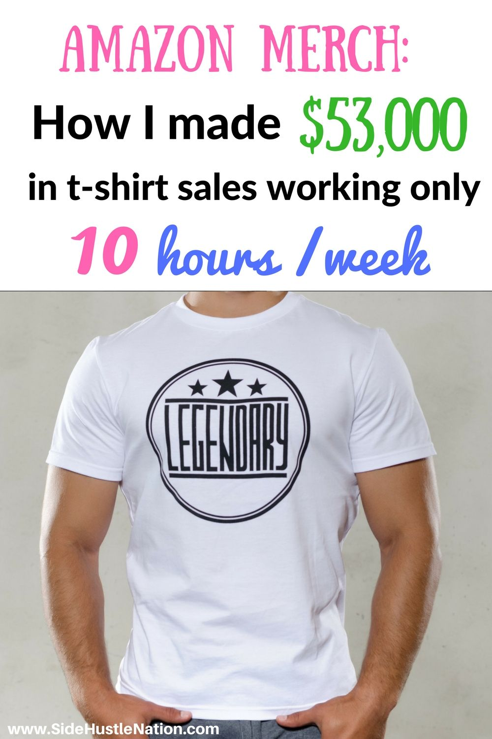 216: Merch by Amazon: $53k in T-Shirt Profits in 10 Hours a