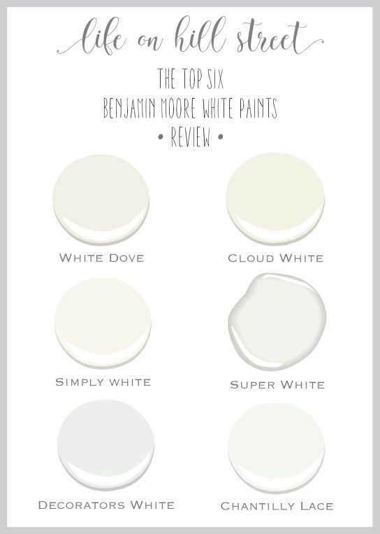 An In Depth Review Of The 6 Most Popular Benjamin Moore White Paints Including Seaso Benjamin Moore White Paint Colors Benjamin Moore White Dove Benjamin Moore