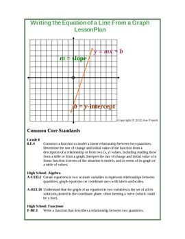 Writing the Equation of a Line from a Graph Lesson Plan ...
