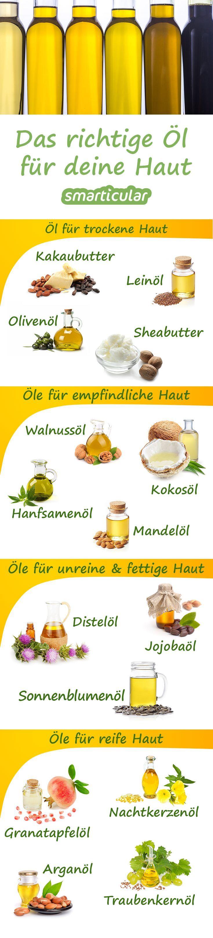 Kleines Lexikon der Öle - Hautpflege für jeden Typ #skincare