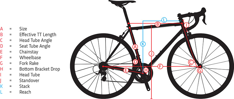 Bike Frame Size Measurement Google Search